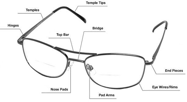 Diagram of Glasses Parts and Descriptions